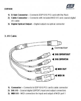 ESI Breakout Cable